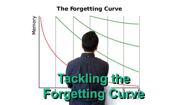uncomplicate forgetting curve